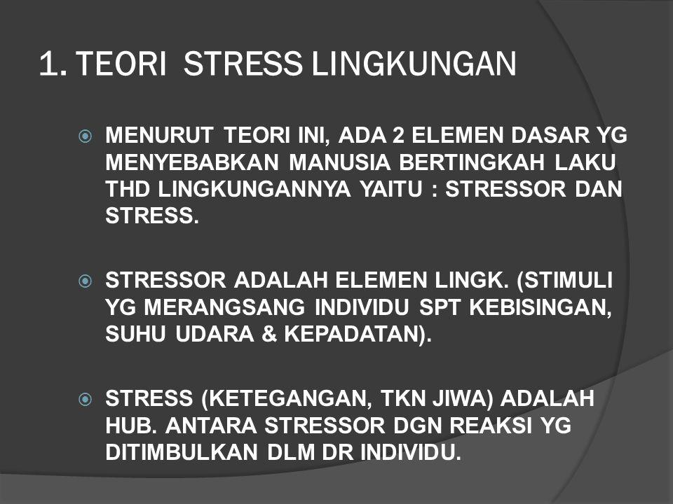 1. TEORI STRESS LINGKUNGAN  MENURUT TEORI INI, ADA 2 ELEMEN DASAR YG MENYEBABKAN MANUSIA BERTINGKAH LAKU THD LINGKUNGANNYA YAITU : STRESSOR DAN STRES