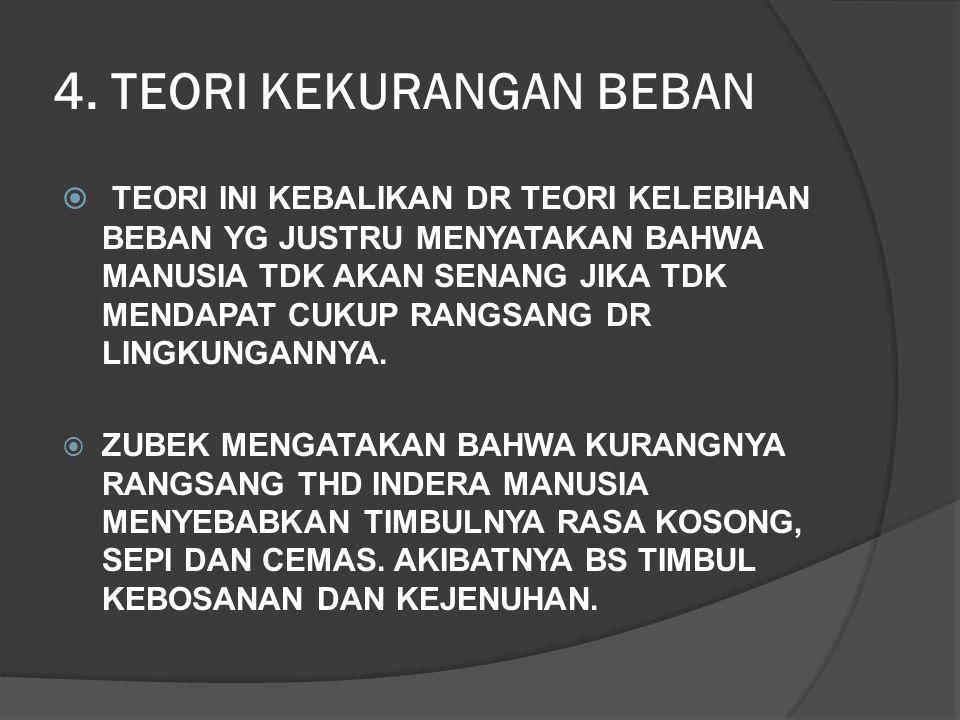 4. TEORI KEKURANGAN BEBAN  TEORI INI KEBALIKAN DR TEORI KELEBIHAN BEBAN YG JUSTRU MENYATAKAN BAHWA MANUSIA TDK AKAN SENANG JIKA TDK MENDAPAT CUKUP RA
