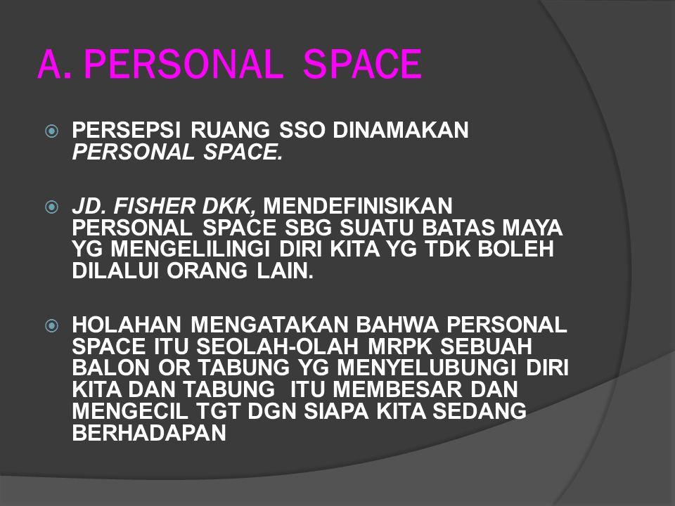 A. PERSONAL SPACE  PERSEPSI RUANG SSO DINAMAKAN PERSONAL SPACE.  JD. FISHER DKK, MENDEFINISIKAN PERSONAL SPACE SBG SUATU BATAS MAYA YG MENGELILINGI