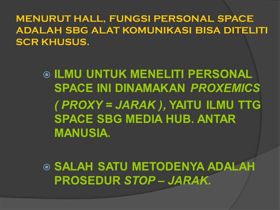 MENURUT HALL, FUNGSI PERSONAL SPACE ADALAH SBG ALAT KOMUNIKASI BISA DITELITI SCR KHUSUS.  ILMU UNTUK MENELITI PERSONAL SPACE INI DINAMAKAN PROXEMICS