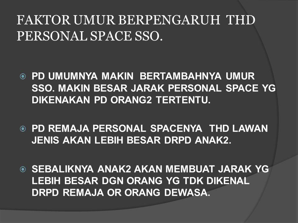 PD USIA BRPKAH PERSONAL SPACE MULAI TIMBUL PD DIRI SSO .