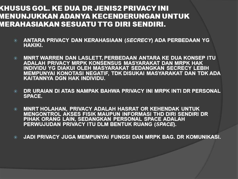 KHUSUS GOL. KE DUA DR JENIS2 PRIVACY INI MENUNJUKKAN ADANYA KECENDERUNGAN UNTUK MERAHASIAKAN SESUATU TTG DIRI SENDIRI.  ANTARA PRIVACY DAN KERAHASIAA
