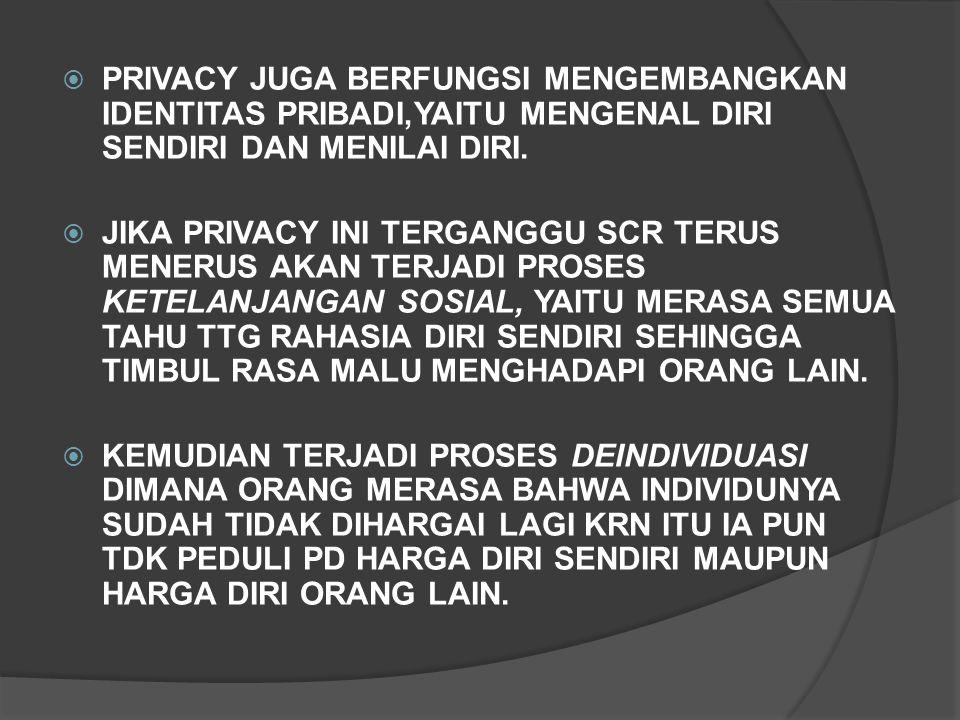 PRIVACY JUGA BERFUNGSI MENGEMBANGKAN IDENTITAS PRIBADI,YAITU MENGENAL DIRI SENDIRI DAN MENILAI DIRI.  JIKA PRIVACY INI TERGANGGU SCR TERUS MENERUS