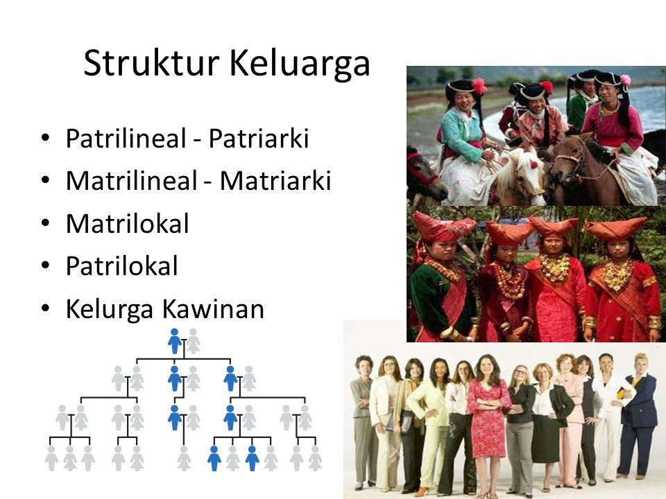 Struktur Keluarga Patrilineal - Patriarki Matrilineal - Matriarki Matrilokal Patrilokal Kelurga Kawinan