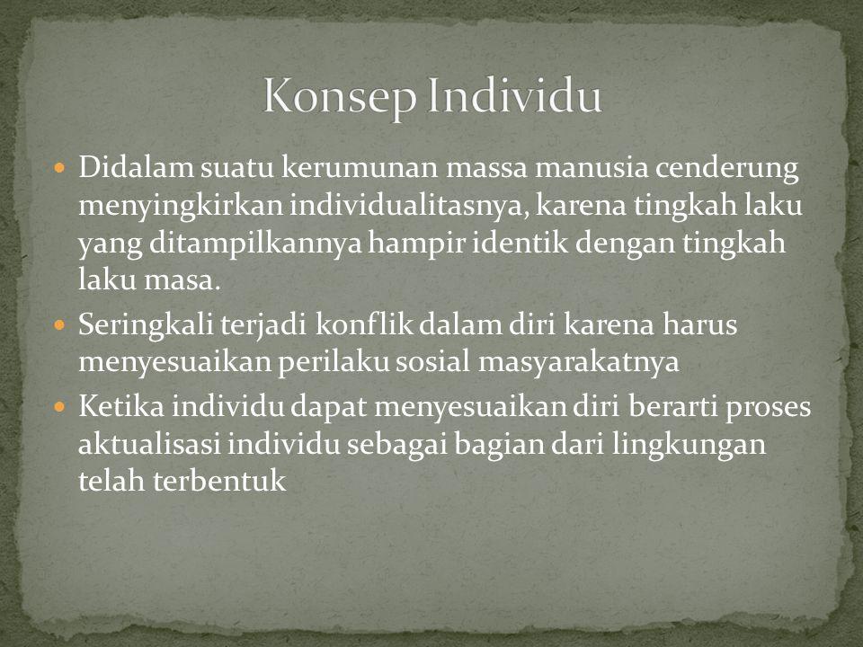 Aspek individu : organik jasmaniah, psikis-rohaniah, sosial  masing-masing aspek saling berpengaruh Pola perilaku individu : Menyimpang dari norma kolektif Menyesuaikan dengan norma kolektif Mempengaruhi masyarakat (Hartomo, 2004)
