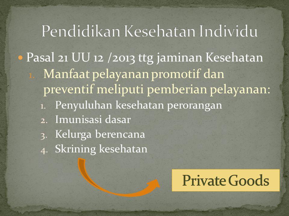 Pasal 21 UU 12 /2013 ttg jaminan Kesehatan 1.