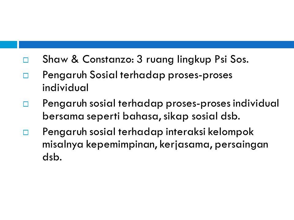  Shaw & Constanzo: 3 ruang lingkup Psi Sos.  Pengaruh Sosial terhadap proses-proses individual  Pengaruh sosial terhadap proses-proses individual b