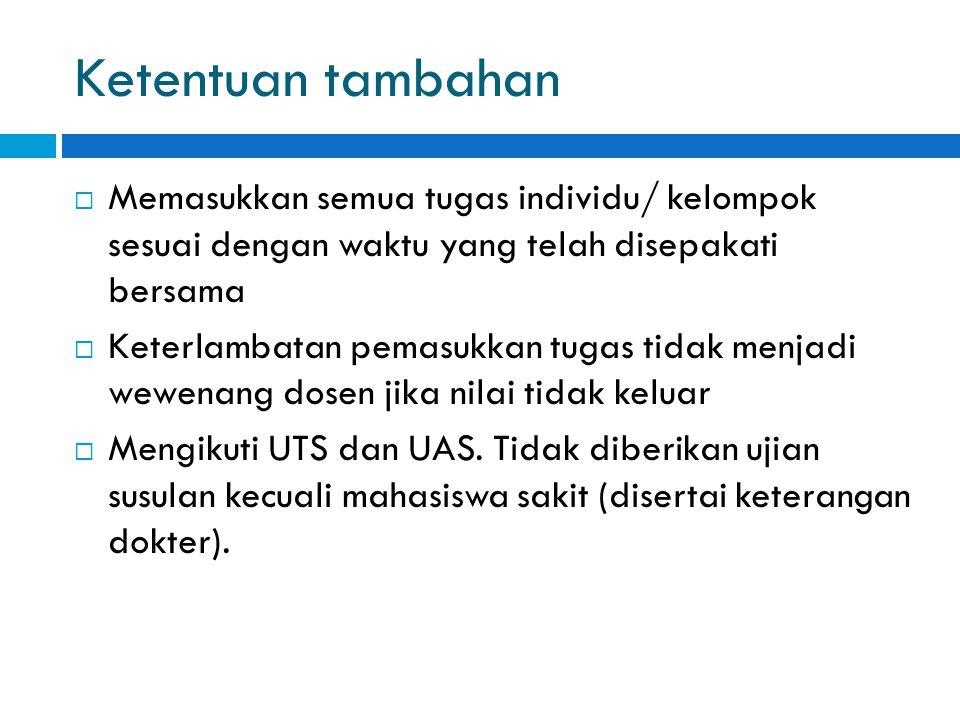 Ketentuan tambahan  Memasukkan semua tugas individu/ kelompok sesuai dengan waktu yang telah disepakati bersama  Keterlambatan pemasukkan tugas tidak menjadi wewenang dosen jika nilai tidak keluar  Mengikuti UTS dan UAS.