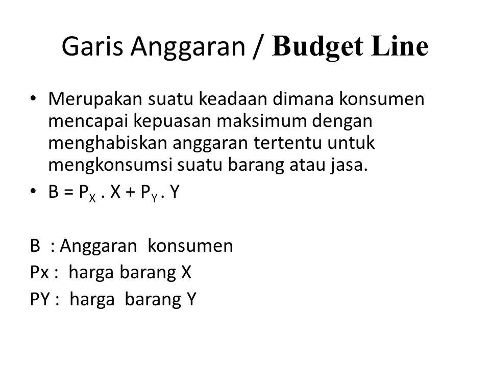 Garis Anggaran / Budget Line Merupakan suatu keadaan dimana konsumen mencapai kepuasan maksimum dengan menghabiskan anggaran tertentu untuk mengkonsum