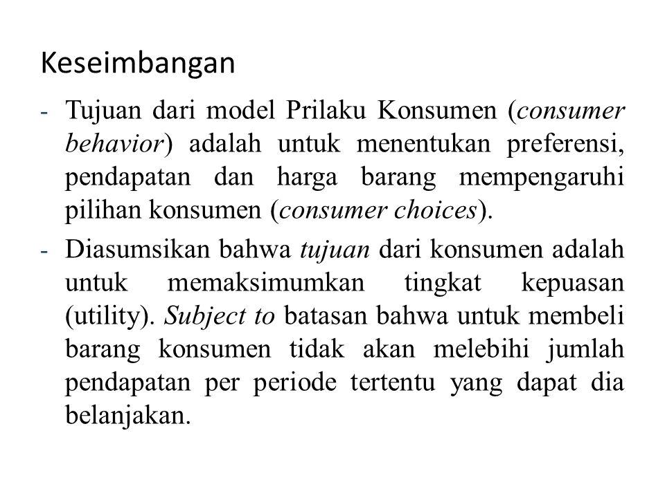 Keseimbangan - Tujuan dari model Prilaku Konsumen (consumer behavior) adalah untuk menentukan preferensi, pendapatan dan harga barang mempengaruhi pil