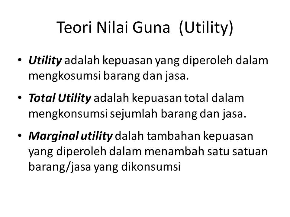Teori Nilai Guna (Utility) Utility adalah kepuasan yang diperoleh dalam mengkosumsi barang dan jasa. Total Utility adalah kepuasan total dalam mengkon