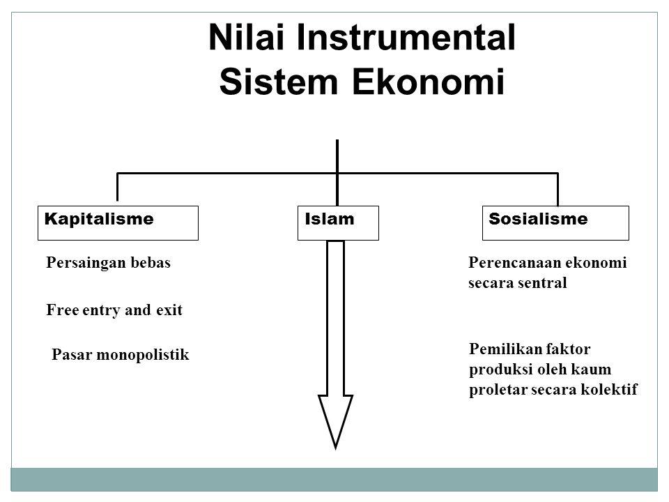 Nilai Instrumental Sistem Ekonomi KapitalismeIslamSosialisme Persaingan bebas Free entry and exit Pasar monopolistik Perencanaan ekonomi secara sentra