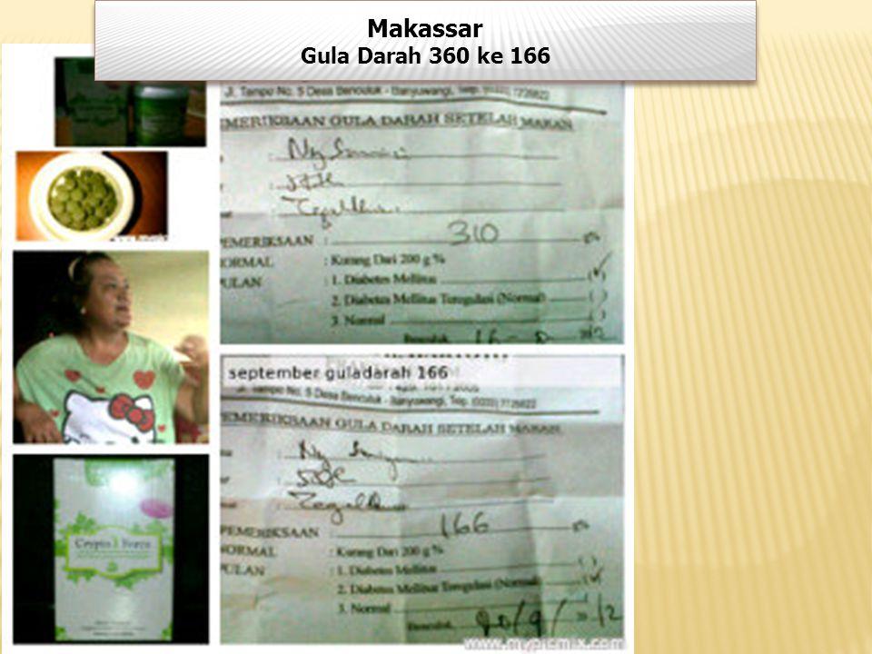 Makassar Gula Darah 360 ke 166 Makassar Gula Darah 360 ke 166