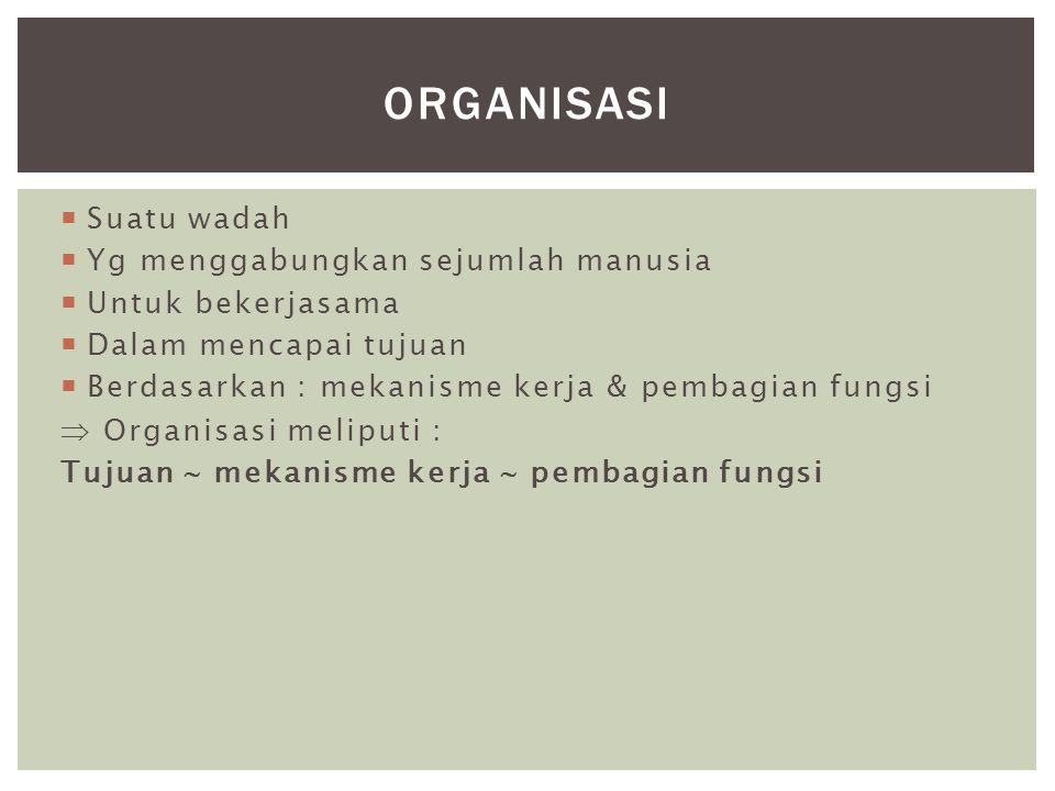  Suatu wadah  Yg menggabungkan sejumlah manusia  Untuk bekerjasama  Dalam mencapai tujuan  Berdasarkan : mekanisme kerja & pembagian fungsi  Org