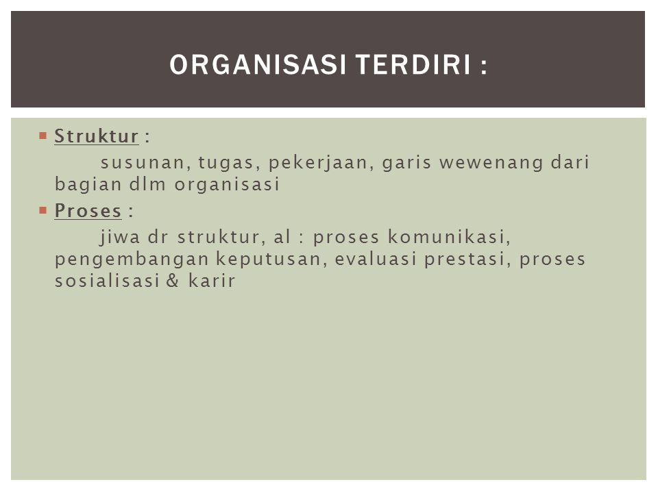  Struktur : susunan, tugas, pekerjaan, garis wewenang dari bagian dlm organisasi  Proses : jiwa dr struktur, al : proses komunikasi, pengembangan ke