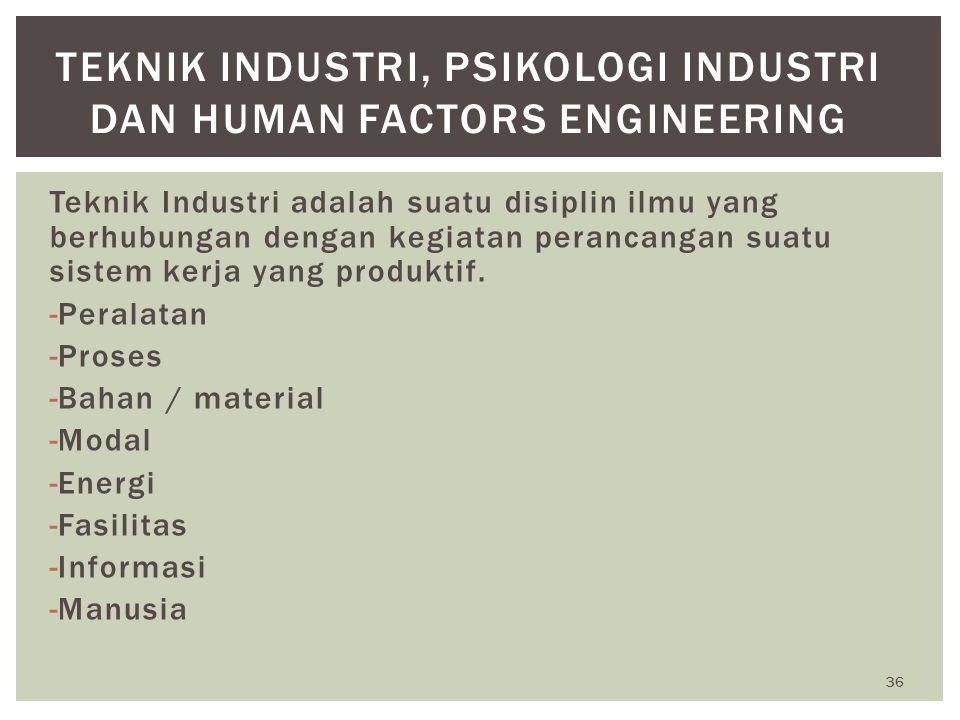 36 TEKNIK INDUSTRI, PSIKOLOGI INDUSTRI DAN HUMAN FACTORS ENGINEERING Teknik Industri adalah suatu disiplin ilmu yang berhubungan dengan kegiatan peran