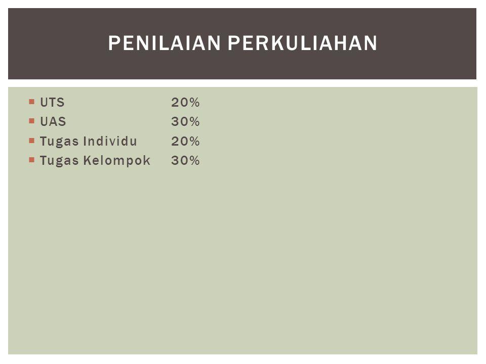 PENILAIAN PERKULIAHAN  UTS 20%  UAS30%  Tugas Individu20%  Tugas Kelompok30%