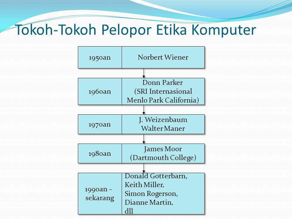 Tokoh-Tokoh Pelopor Etika Komputer 1950an Norbert Wiener 1960an Donn Parker (SRI Internasional Menlo Park California) Donn Parker (SRI Internasional M