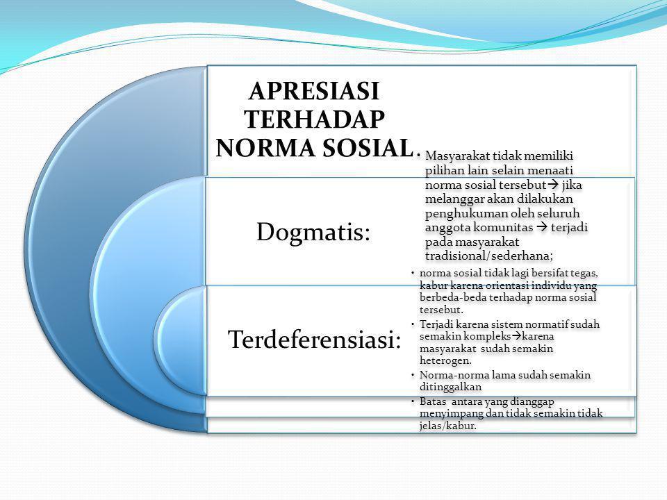 APRESIASI TERHADAP NORMA SOSIAL Dogmatis: Terdeferensiasi: Masyarakat tidak memiliki pilihan lain selain menaati norma sosial tersebut  jika melangga