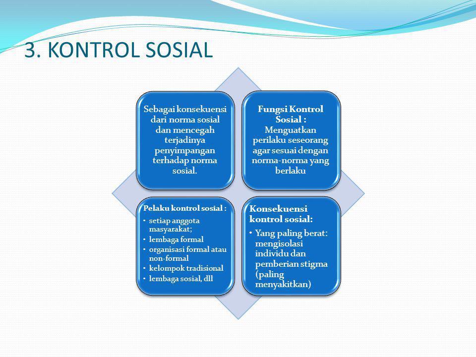 3. KONTROL SOSIAL Sebagai konsekuensi dari norma sosial dan mencegah terjadinya penyimpangan terhadap norma sosial. Fungsi Kontrol Sosial : Menguatkan