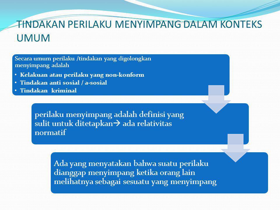 TINDAKAN PERILAKU MENYIMPANG DALAM KONTEKS UMUM Secara umum perilaku /tindakan yang digolongkan menyimpang adalah Kelakuan atau perilaku yang non-konf