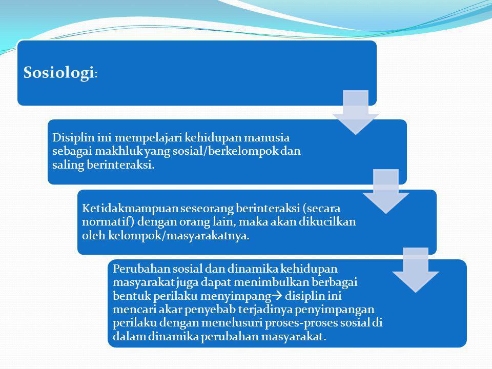 Sosiologi : Disiplin ini mempelajari kehidupan manusia sebagai makhluk yang sosial/berkelompok dan saling berinteraksi. Ketidakmampuan seseorang berin