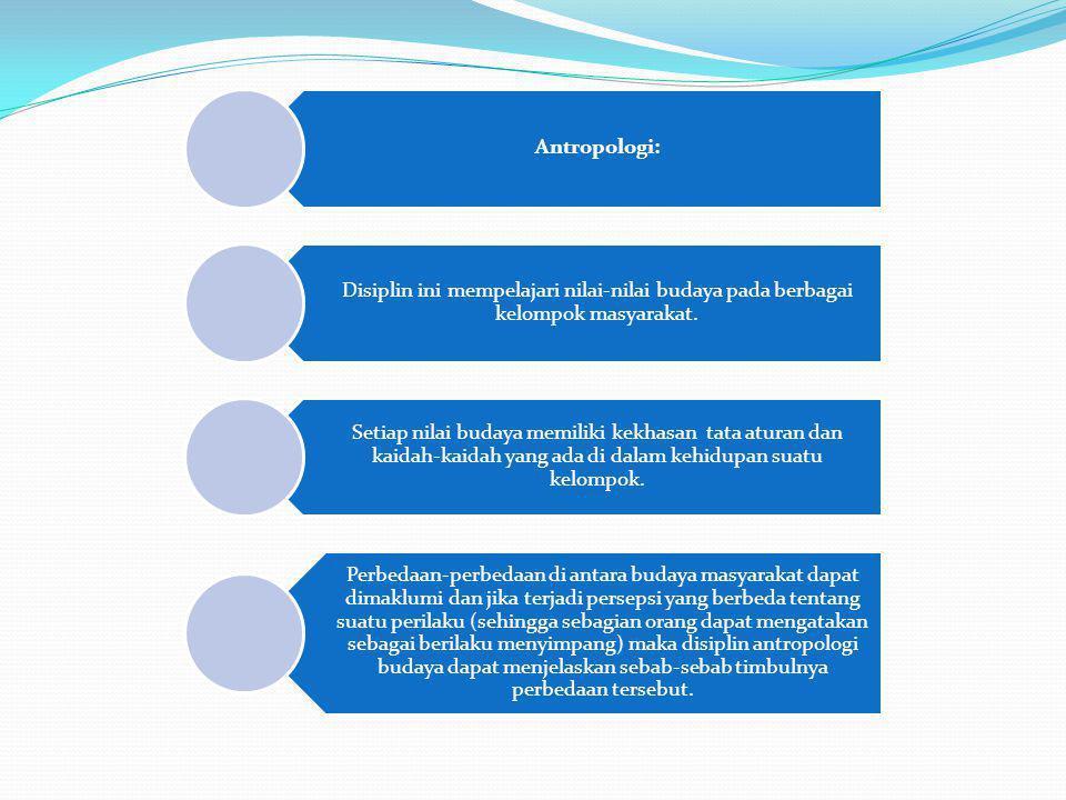 Antropologi: Disiplin ini mempelajari nilai-nilai budaya pada berbagai kelompok masyarakat.