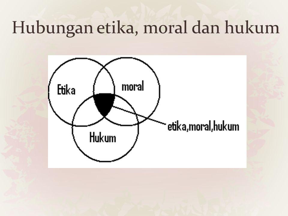 Hubungan etika, moral dan hukum