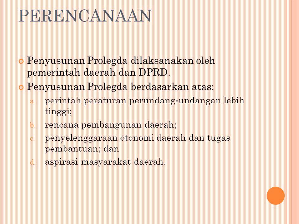 PERENCANAAN Penyusunan Prolegda dilaksanakan oleh pemerintah daerah dan DPRD.