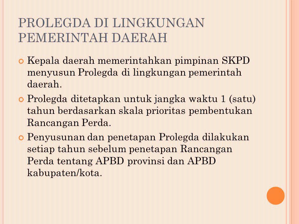 PROLEGDA DI LINGKUNGAN PEMERINTAH DAERAH Kepala daerah memerintahkan pimpinan SKPD menyusun Prolegda di lingkungan pemerintah daerah.