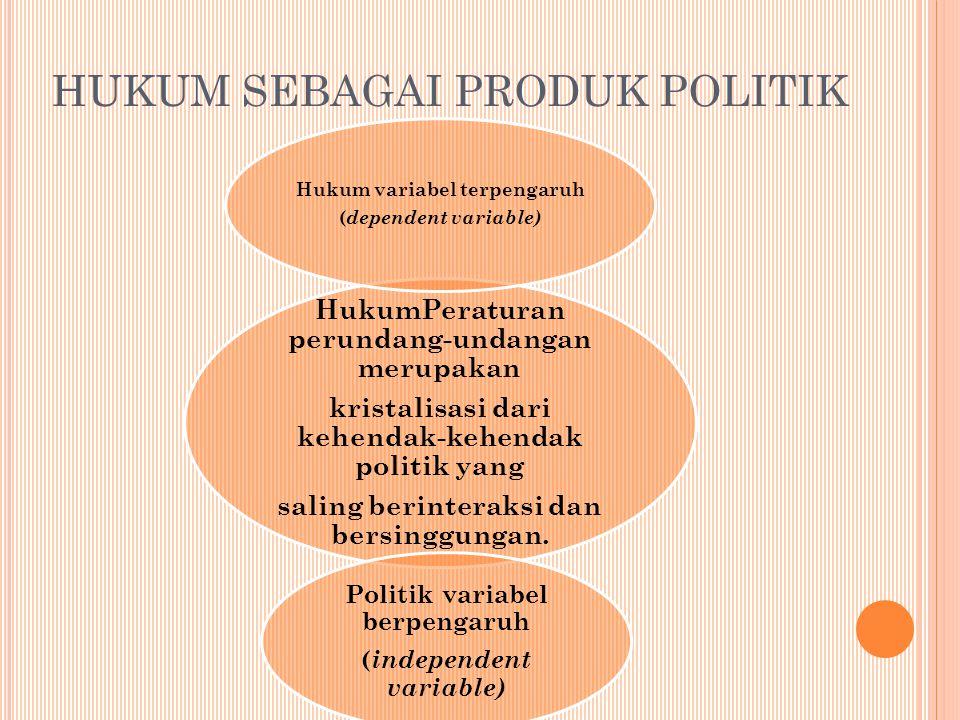 HUKUM SEBAGAI PRODUK POLITIK HukumPeraturan perundang-undangan merupakan kristalisasi dari kehendak-kehendak politik yang saling berinteraksi dan bersinggungan.