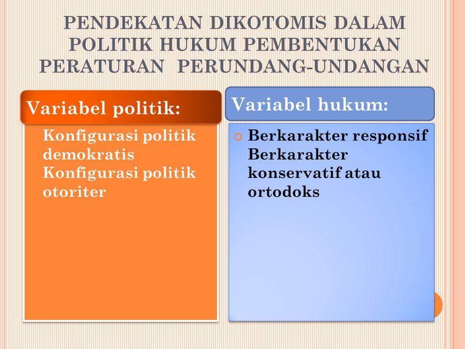 PENDEKATAN DIKOTOMIS DALAM POLITIK HUKUM PEMBENTUKAN PERATURAN PERUNDANG-UNDANGAN Konfigurasi politik demokratis Konfigurasi politik otoriter Berkarakter responsif Berkarakter konservatif atau ortodoks Variabel politik: Variabel hukum: