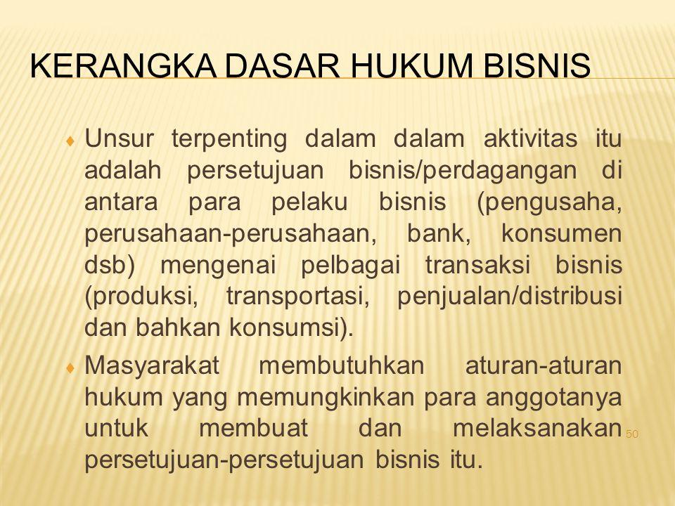 Prinsip hormat pada diri sendiri Dalam melakukan hubungan bisnis, manusia memiliki kewajiban moral untuk memperlakukan diri sebagai pribadi yang memil