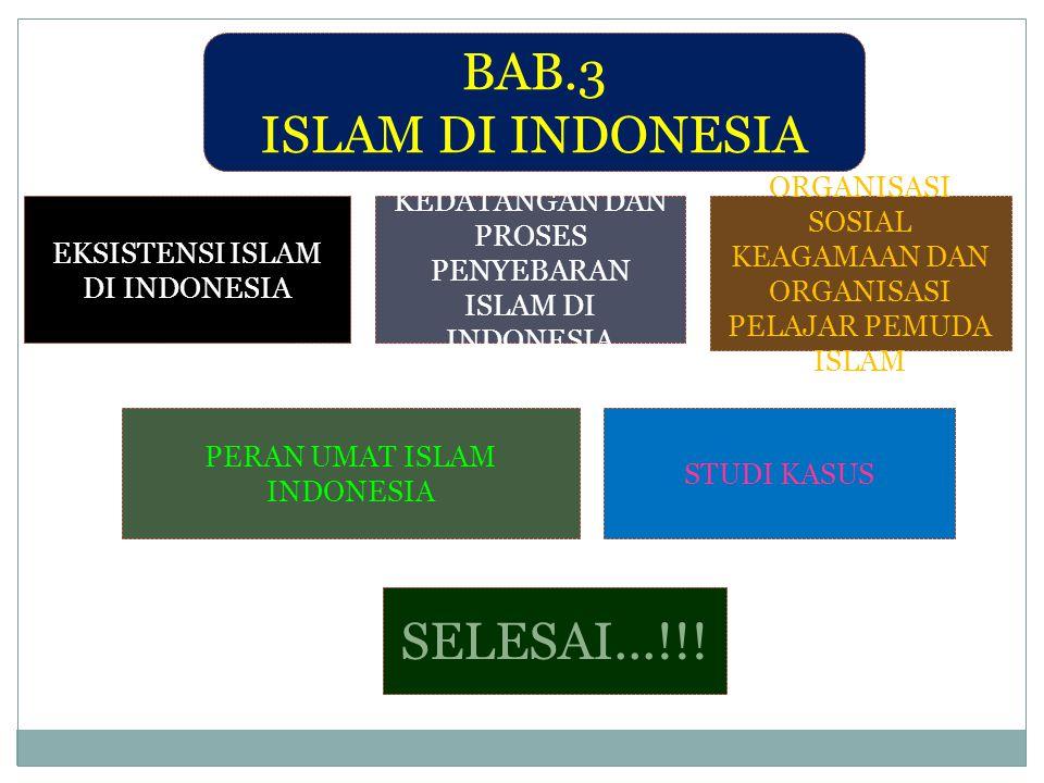 EKSISTENSI ISLAM DI INDONESIA KEDATANGAN DAN PROSES PENYEBARAN ISLAM DI INDONESIA ORGANISASI SOSIAL KEAGAMAAN DAN ORGANISASI PELAJAR PEMUDA ISLAM PERAN UMAT ISLAM INDONESIA STUDI KASUS BAB.3 ISLAM DI INDONESIA SELESAI...!!!