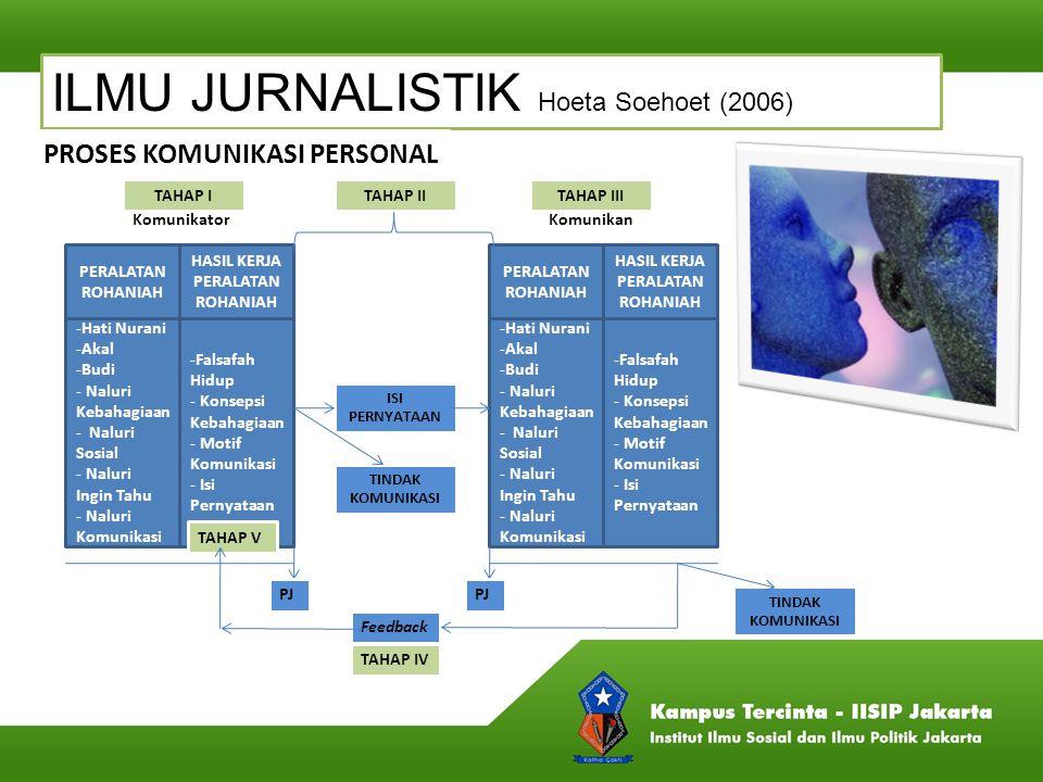 ILMU JURNALISTIK Hoeta Soehoet (2006) PROSES KOMUNIKASI PERSONAL PERALATAN ROHANIAH -Hati Nurani -Akal -Budi - Naluri Kebahagiaan - Naluri Sosial - Na