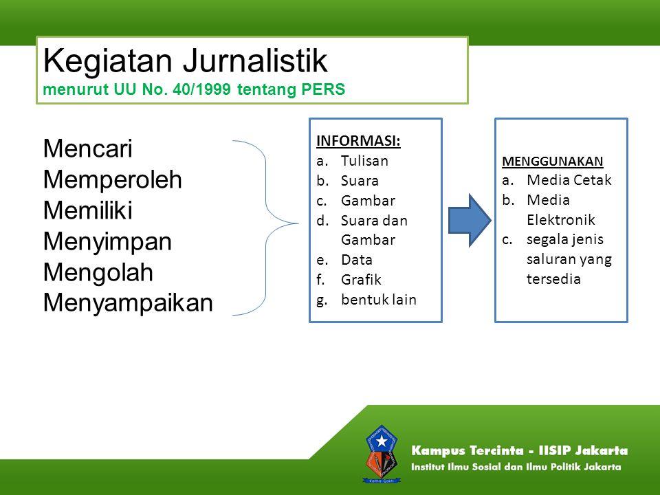 Kegiatan Jurnalistik menurut UU No. 40/1999 tentang PERS Mencari Memperoleh Memiliki Menyimpan Mengolah Menyampaikan INFORMASI: a.Tulisan b.Suara c.Ga