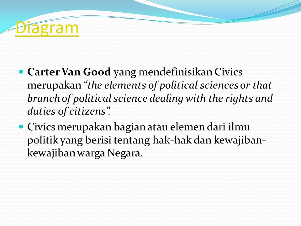Diagram Carter Van Good yang mendefinisikan Civics merupakan the elements of political sciences or that branch of political science dealing with the rights and duties of citizens .