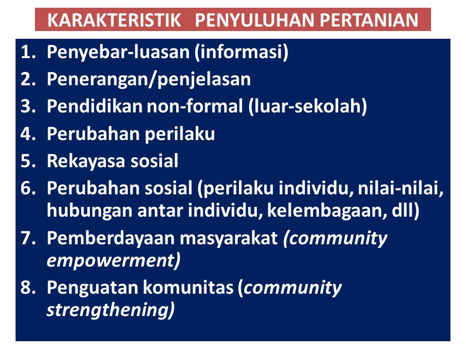 KARAKTERISTIK PENYULUHAN PERTANIAN 1.Penyebar-luasan (informasi) 2.Penerangan/penjelasan 3.Pendidikan non-formal (luar-sekolah) 4.Perubahan perilaku 5