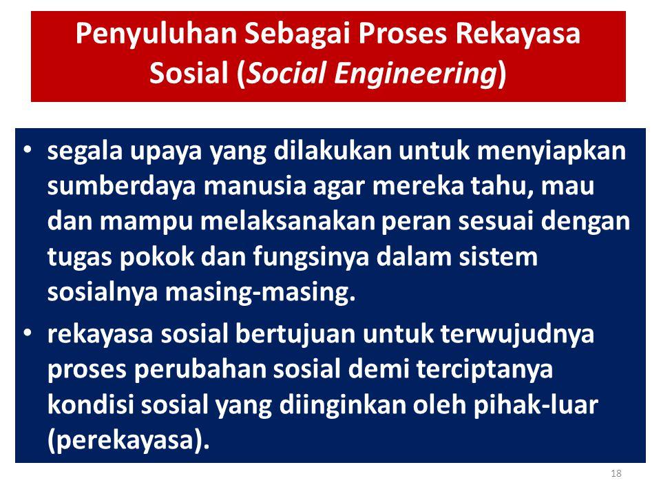 Penyuluhan Sebagai Proses Rekayasa Sosial (Social Engineering) segala upaya yang dilakukan untuk menyiapkan sumberdaya manusia agar mereka tahu, mau d