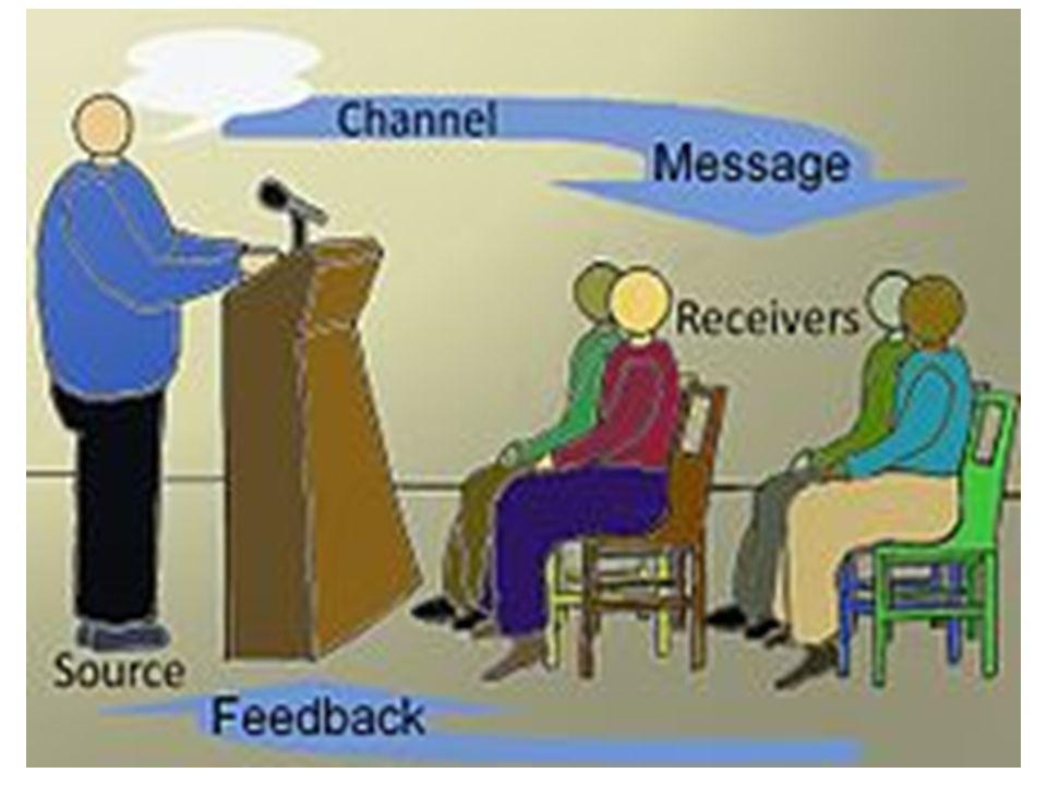 PROSES KOMUNIKASI # Komunikator (sender) yang mempunyai maksud berkomunikasi dengan orang lain mengirimkan suatu pesan kepada orang yang dimaksud.