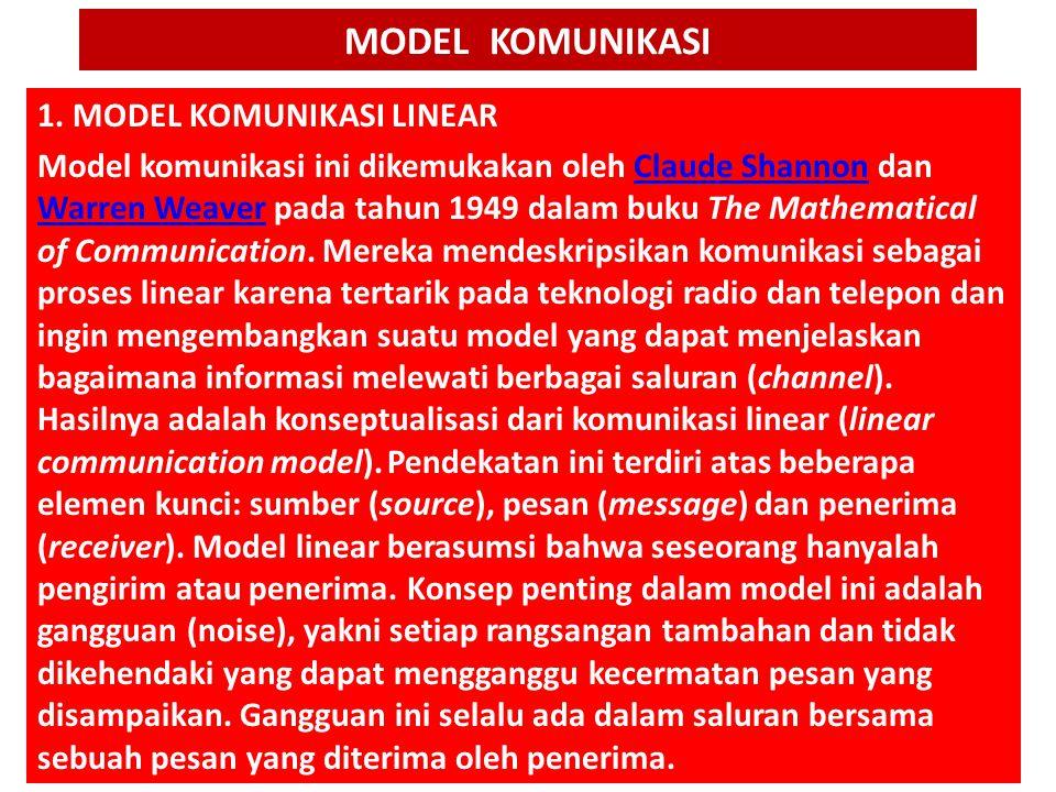 MODEL KOMUNIKASI # 1. MODEL KOMUNIKASI LINEAR Model komunikasi ini dikemukakan oleh Claude Shannon dan Warren Weaver pada tahun 1949 dalam buku The Ma