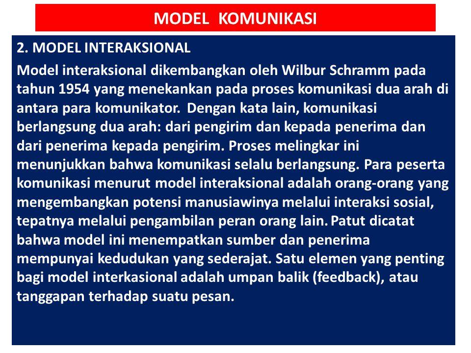 MODEL KOMUNIKASI # 2. MODEL INTERAKSIONAL Model interaksional dikembangkan oleh Wilbur Schramm pada tahun 1954 yang menekankan pada proses komunikasi