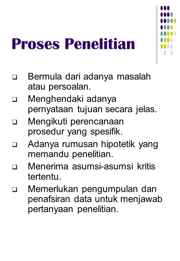 Proses Penelitian  Bermula dari adanya masalah atau persoalan.