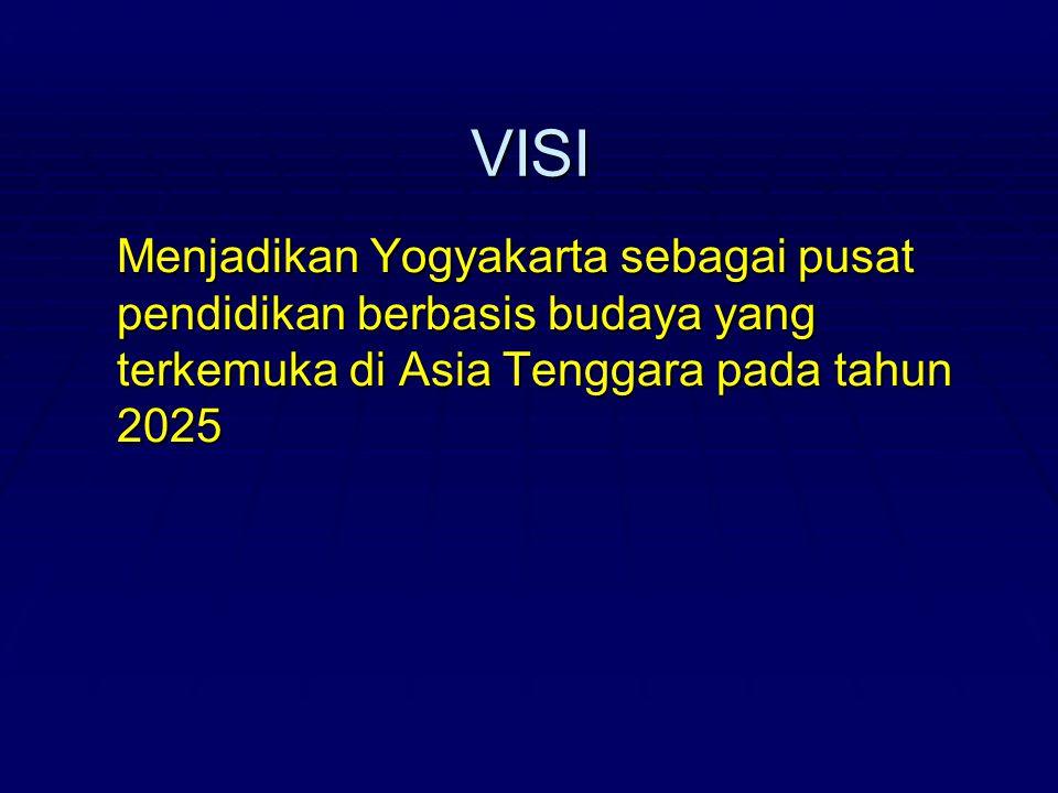 VISI Menjadikan Yogyakarta sebagai pusat pendidikan berbasis budaya yang terkemuka di Asia Tenggara pada tahun 2025