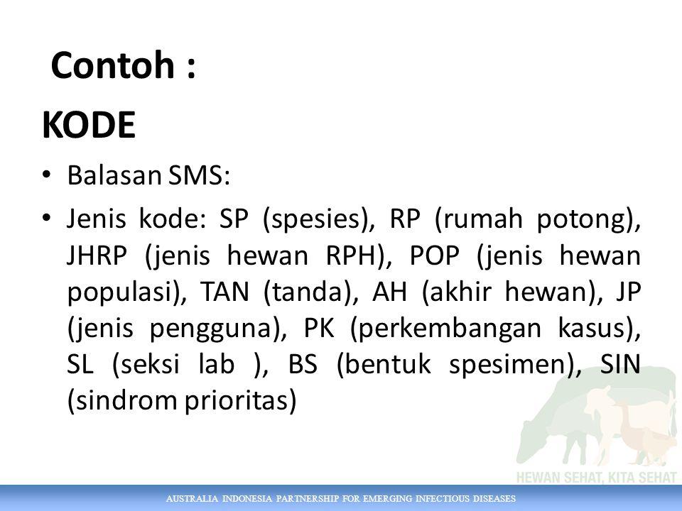 AUSTRALIA INDONESIA PARTNERSHIP FOR EMERGING INFECTIOUS DISEASES Contoh : KODE Balasan SMS: Jenis kode: SP (spesies), RP (rumah potong), JHRP (jenis hewan RPH), POP (jenis hewan populasi), TAN (tanda), AH (akhir hewan), JP (jenis pengguna), PK (perkembangan kasus), SL (seksi lab ), BS (bentuk spesimen), SIN (sindrom prioritas)