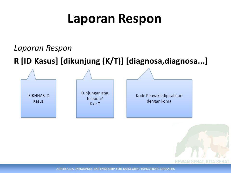 AUSTRALIA INDONESIA PARTNERSHIP FOR EMERGING INFECTIOUS DISEASES Laporan Respon R [ID Kasus] [dikunjung (K/T)] [diagnosa,diagnosa...] iSIKHNAS ID Kasus Kode Penyakit dipisahkan dengan koma Kunjungan atau telepon.