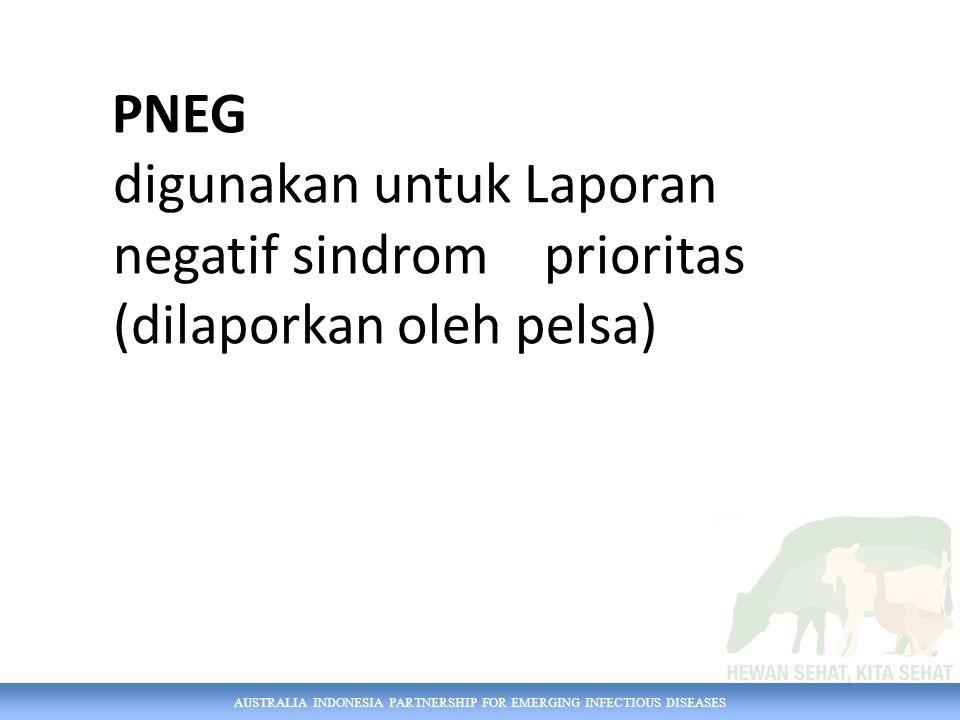 AUSTRALIA INDONESIA PARTNERSHIP FOR EMERGING INFECTIOUS DISEASES Contoh KODE SIN Keguguran atau sendi membengkak KGS; Penyakit luar biasa PLB; Demam pada babi DMB; Pincang, air liur dan lepuh PLL; Mati mendadak MTD; Gila galak GGA; Mati meningkat pada unggas MMU