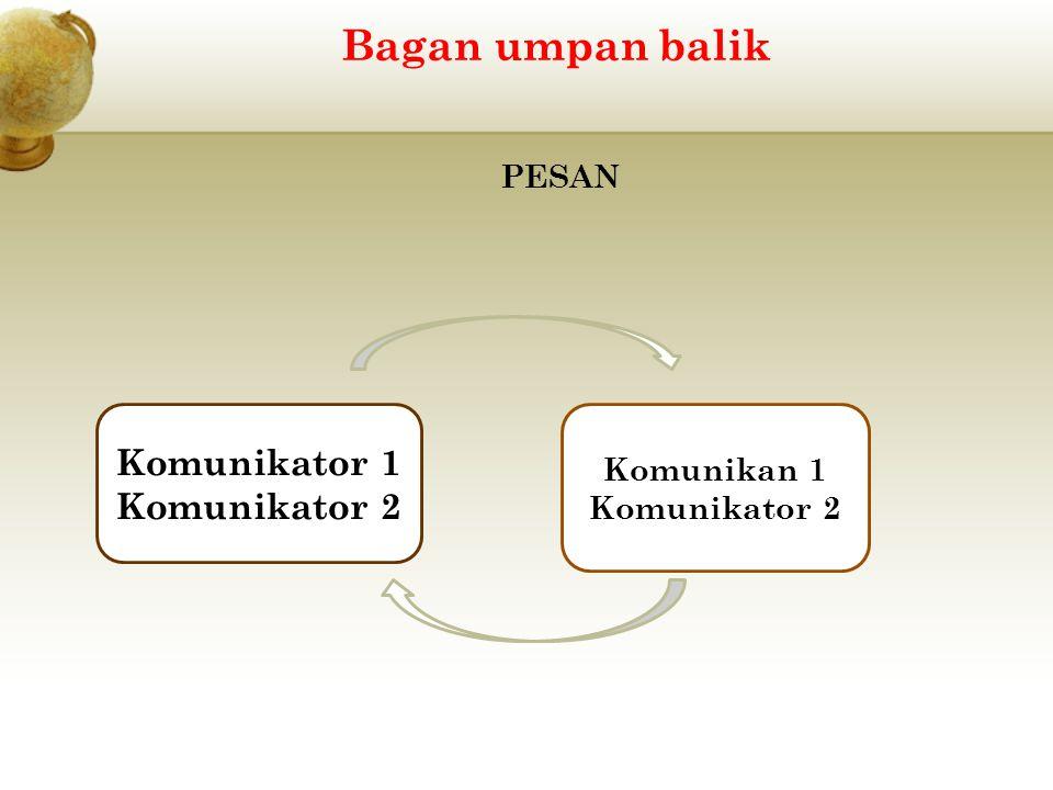 Bagan umpan balik PESAN Komunikator 1 Komunikator 2 Komunikan 1 Komunikator 2