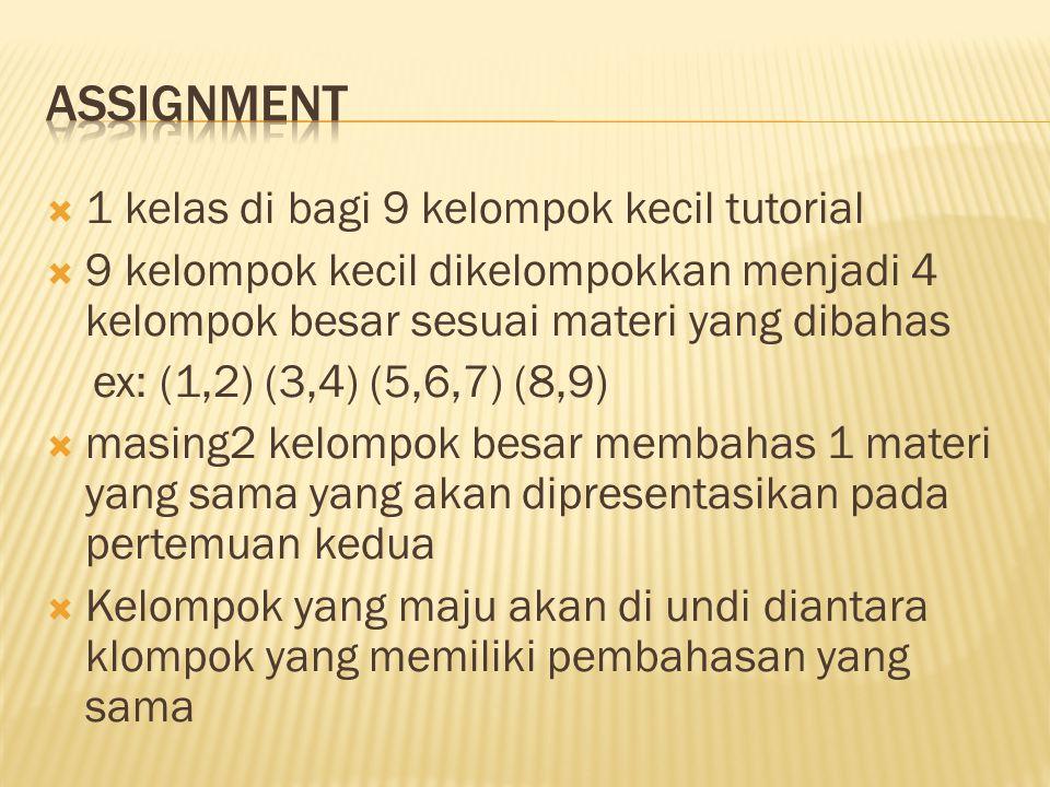  1 kelas di bagi 9 kelompok kecil tutorial  9 kelompok kecil dikelompokkan menjadi 4 kelompok besar sesuai materi yang dibahas ex: (1,2) (3,4) (5,6,
