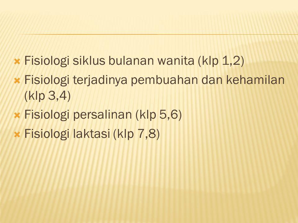  Fisiologi siklus bulanan wanita (klp 1,2)  Fisiologi terjadinya pembuahan dan kehamilan (klp 3,4)  Fisiologi persalinan (klp 5,6)  Fisiologi lakt